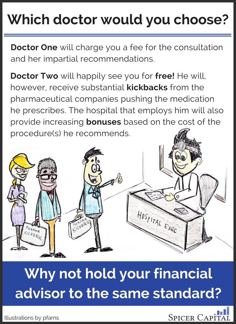 We wouldn't want our doctors' recommendations to be based on the incentives they will receive... why should our financial reps be different?