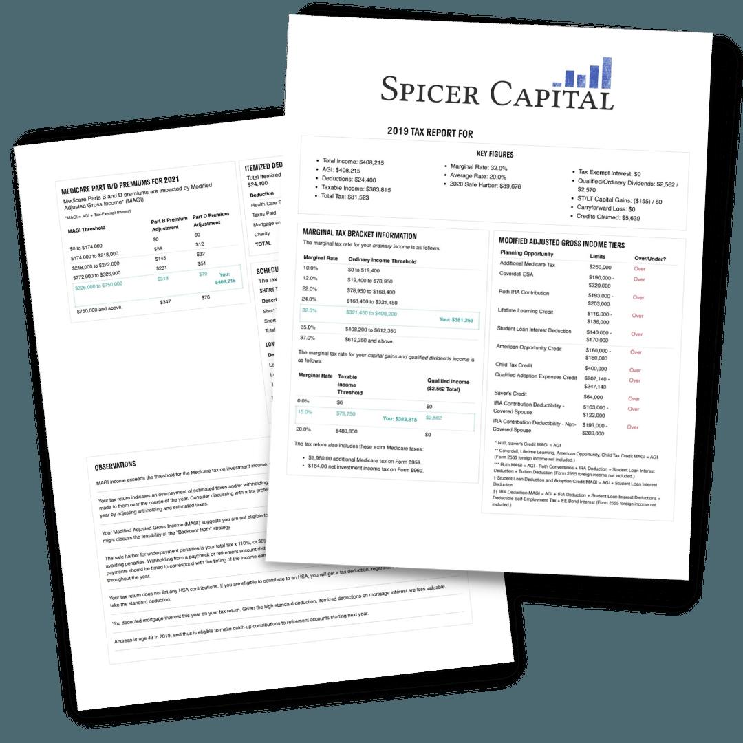 Annual Tax Return Analysis